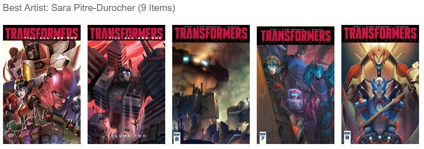 Transformers News: IDW's Transformers Comics Win Best Ongoing, Writer, Artist and More at Reader's Choice Awards