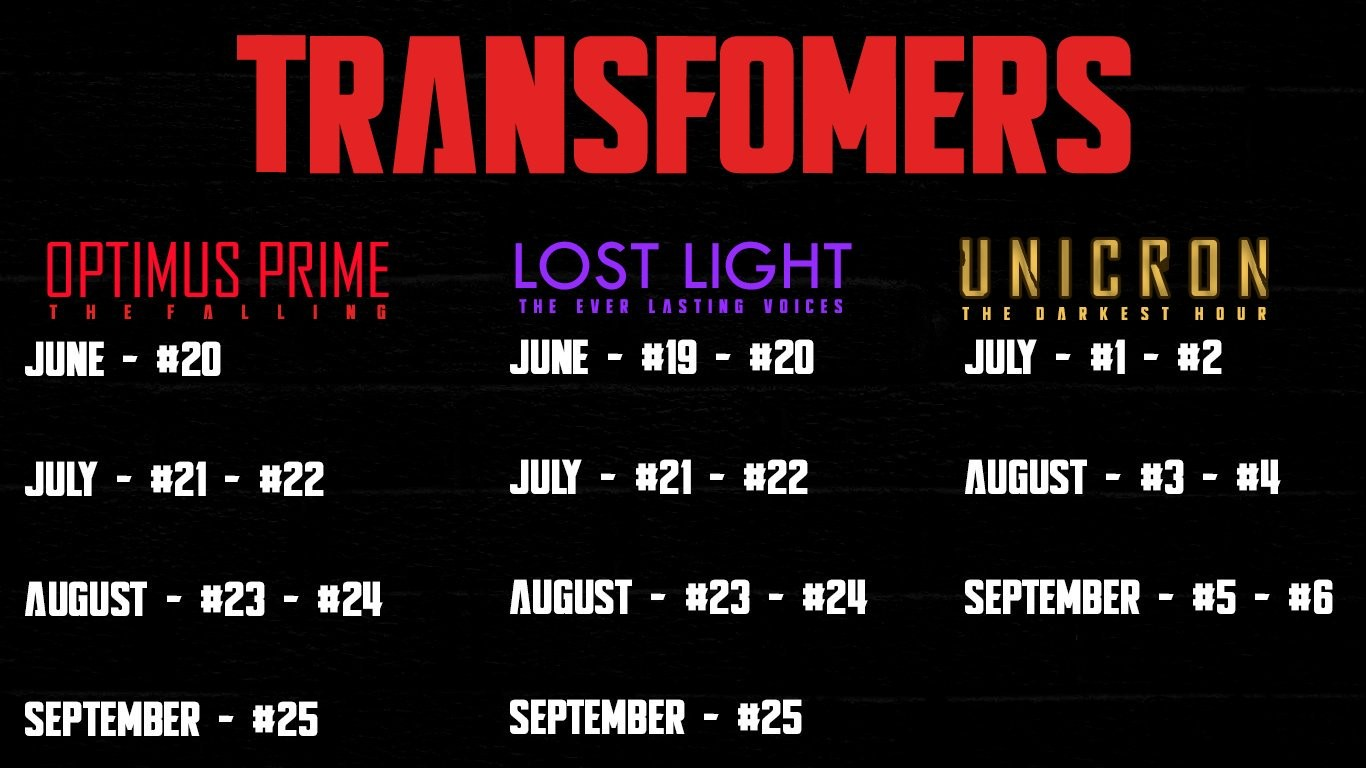 Transformers News: Current IDW Transformers Comics Universe to End in September 2018 - Confirmation on What We Know