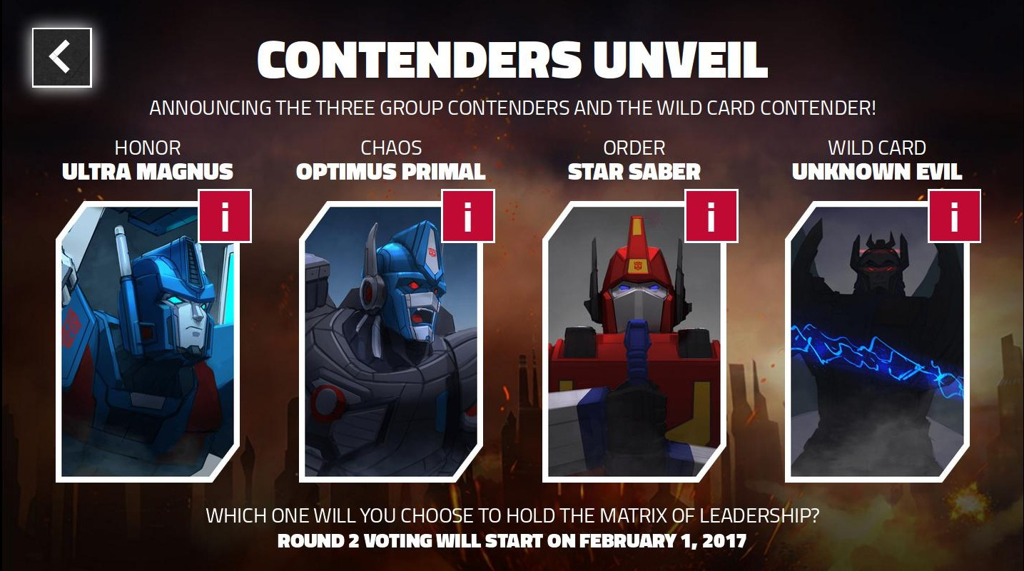 Power Of The Primes Fan Vote Finalists Announced