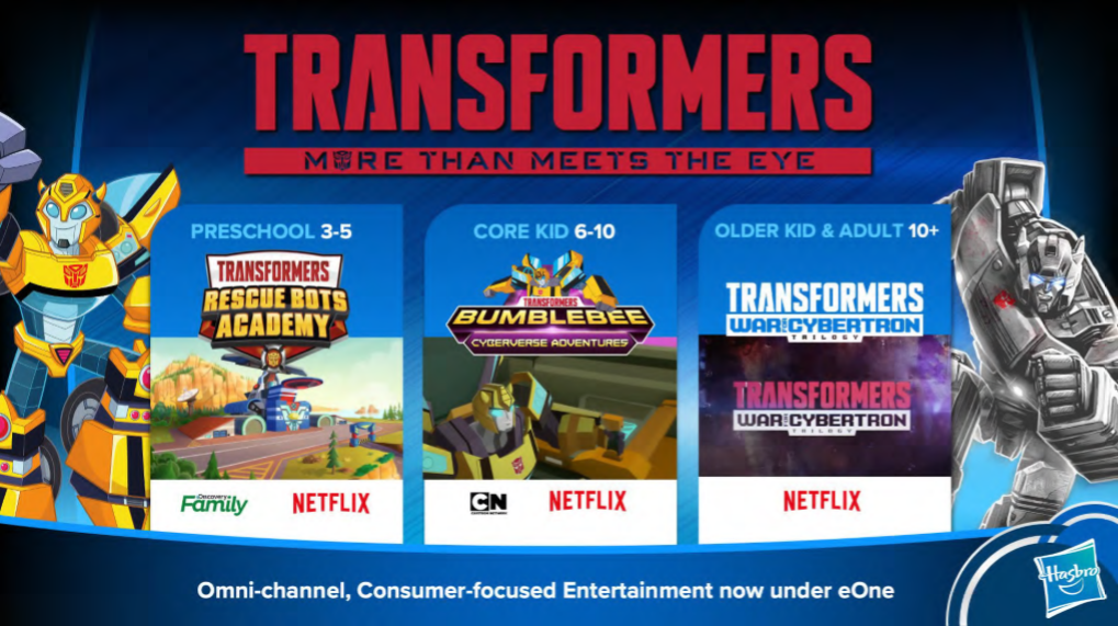 Transformers News: Toy Fair 2020 Hasbro Investor Preview Event With Info on Transformers Netflix Series