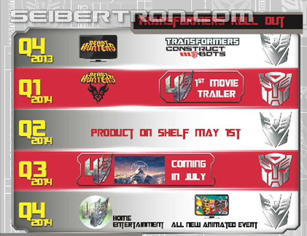 Transformers News: Toy News Magazine Transformers Supplement Reveals Upcoming Transformers: AOE and Animated Dates
