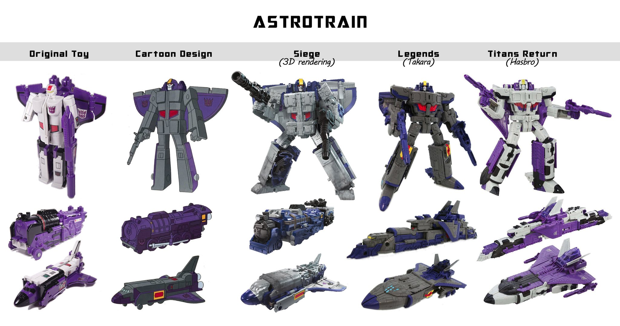 Transformers War for Cybertron Siege Comparison Charts for Apeface