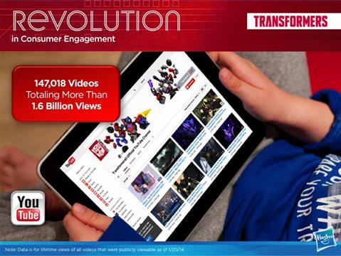 Transformers News: Toy Fair 2014 Coverage - Hasbro Investor Day Presentation
