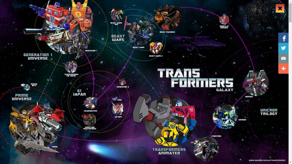 Transformers News: Madman Entertainment's Newly Redesigned Transformers Website Now Online