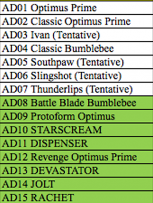 Transformers News: Takara Tomy Transformers: Age of Extinction Product List with Prior Movie Redecos Including Dispenser!