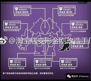 All Components of Studio Series Devastator Combiner Revealed with Release Schedule