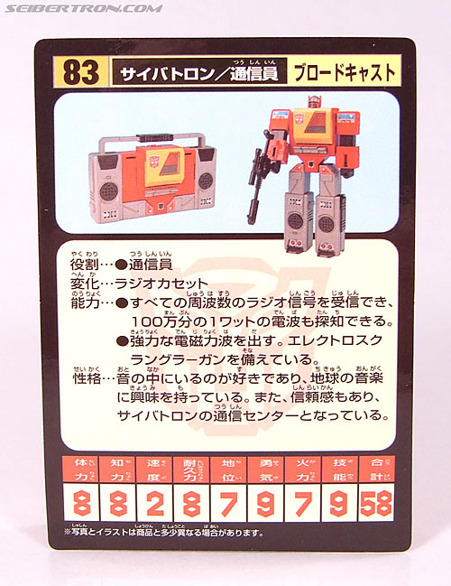 Transformers Collection Blaster (Broadcast)  (Reissue) (Image #77 of 137)