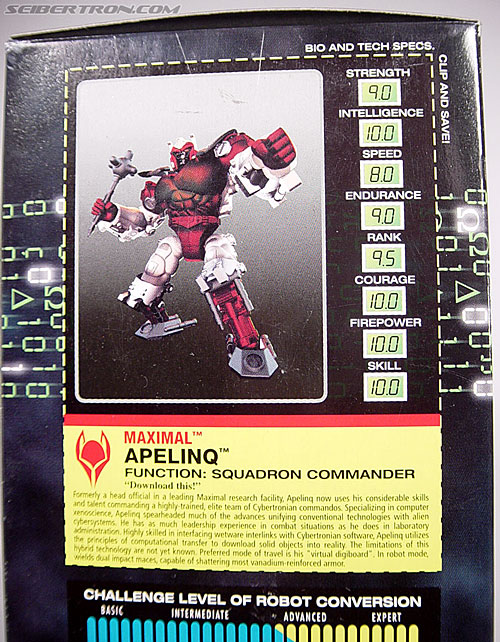 Transformers Convention & Club Exclusives Apelinq (Image #13 of 84)