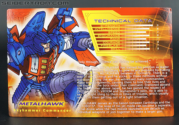 Transformers Convention & Club Exclusives Metalhawk (Image #7 of 153)