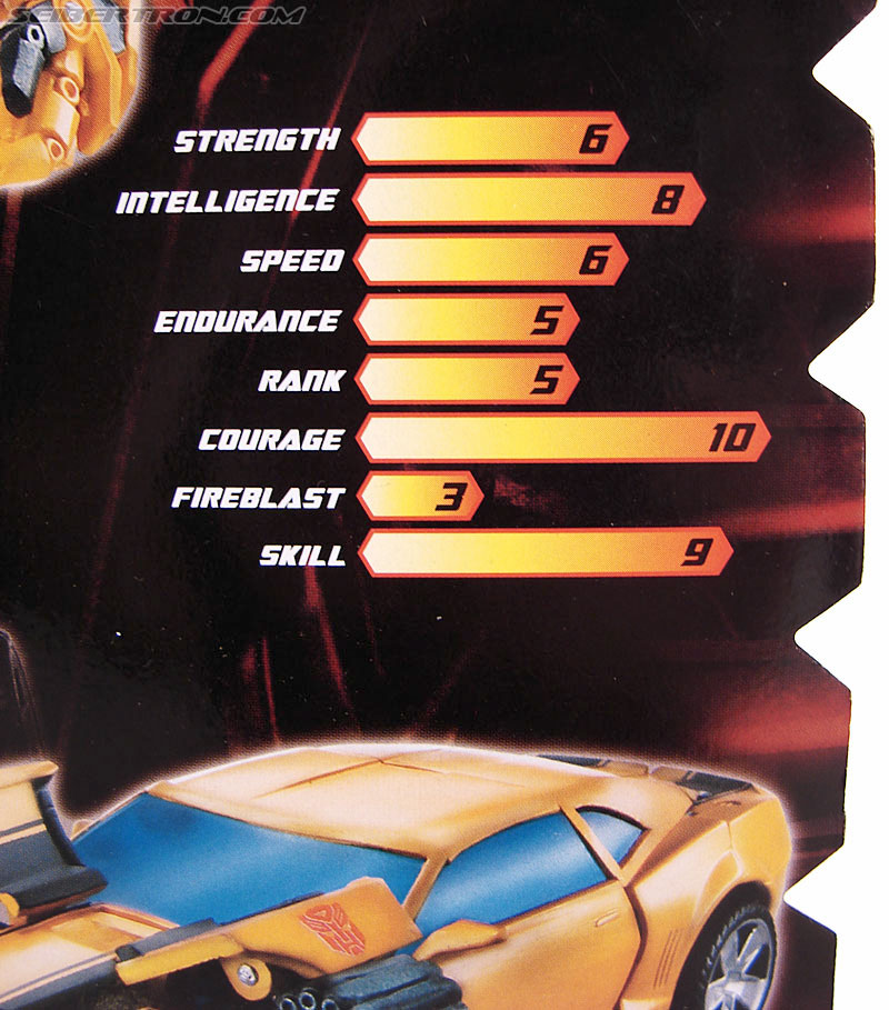 Transformers Revenge of the Fallen Cannon Bumblebee (Image #9 of 145)