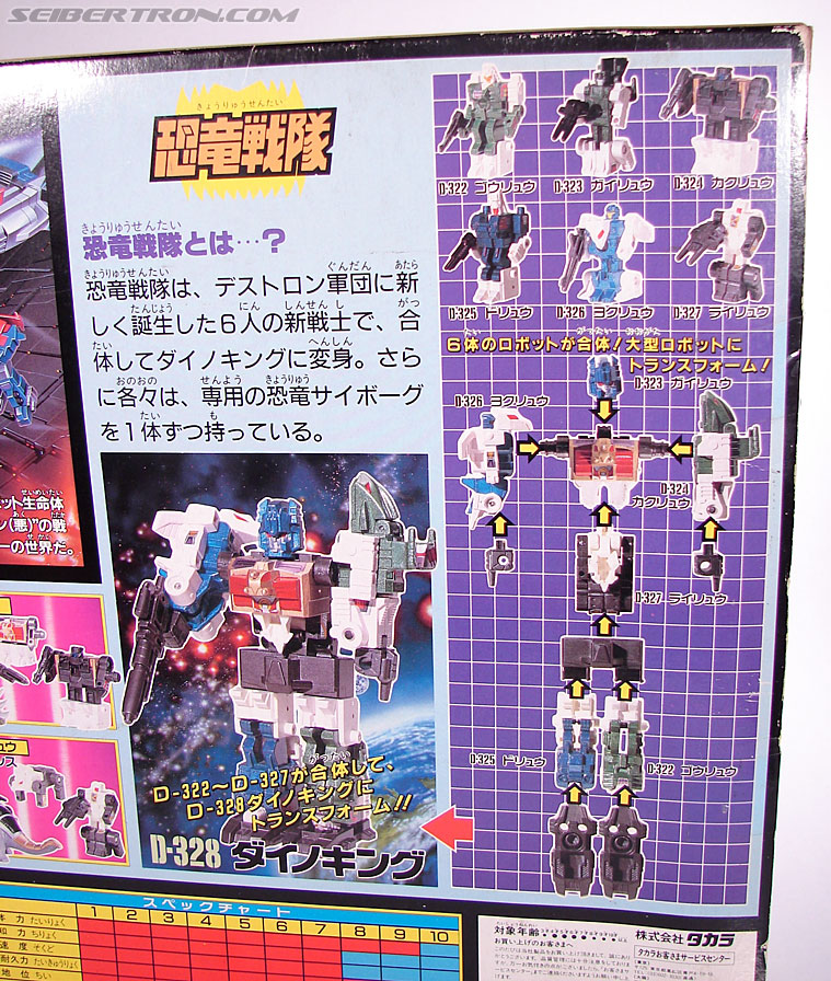 Transformers Victory Dinoking (Image #18 of 83)