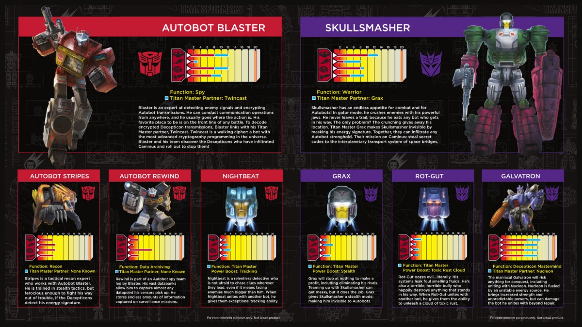 Transformers News: Transformers Titans Return - The Power of the Titan Masters Booklet Available Online
