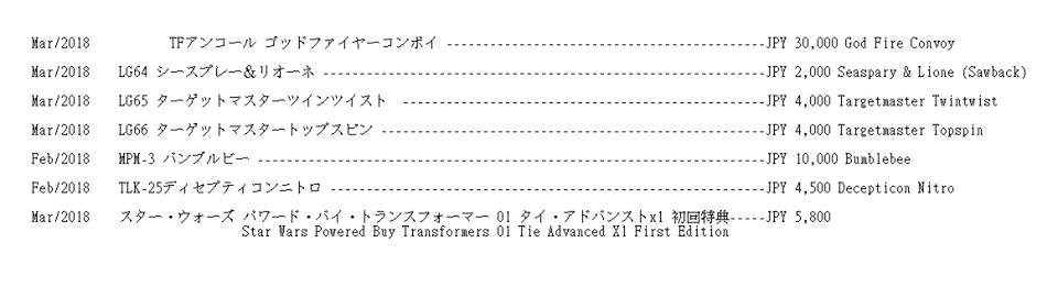 Transformers News: Takara Transformers Encore God Fire Convoy (RID Omega Prime) Revealed to Have a Price Point of $265