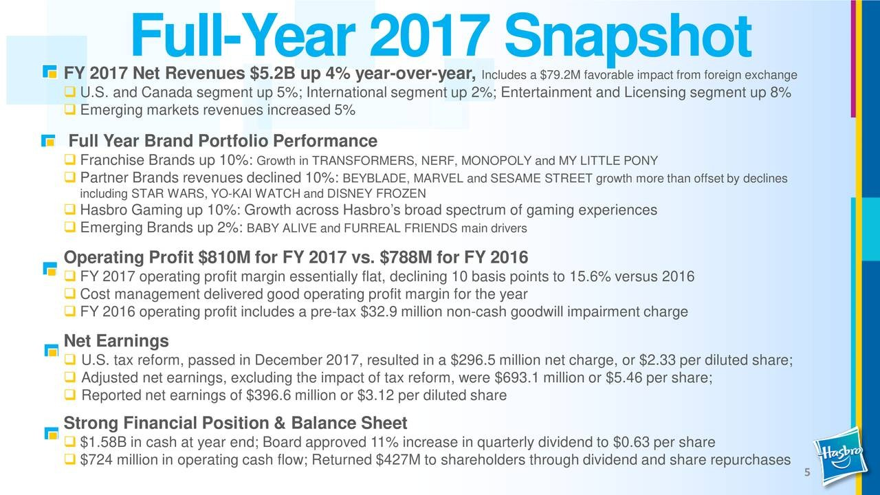 Transformers News: Brian Goldner Speaks of Transformers Outperforming Star Wars and more at Q4 2017 Earnings Call