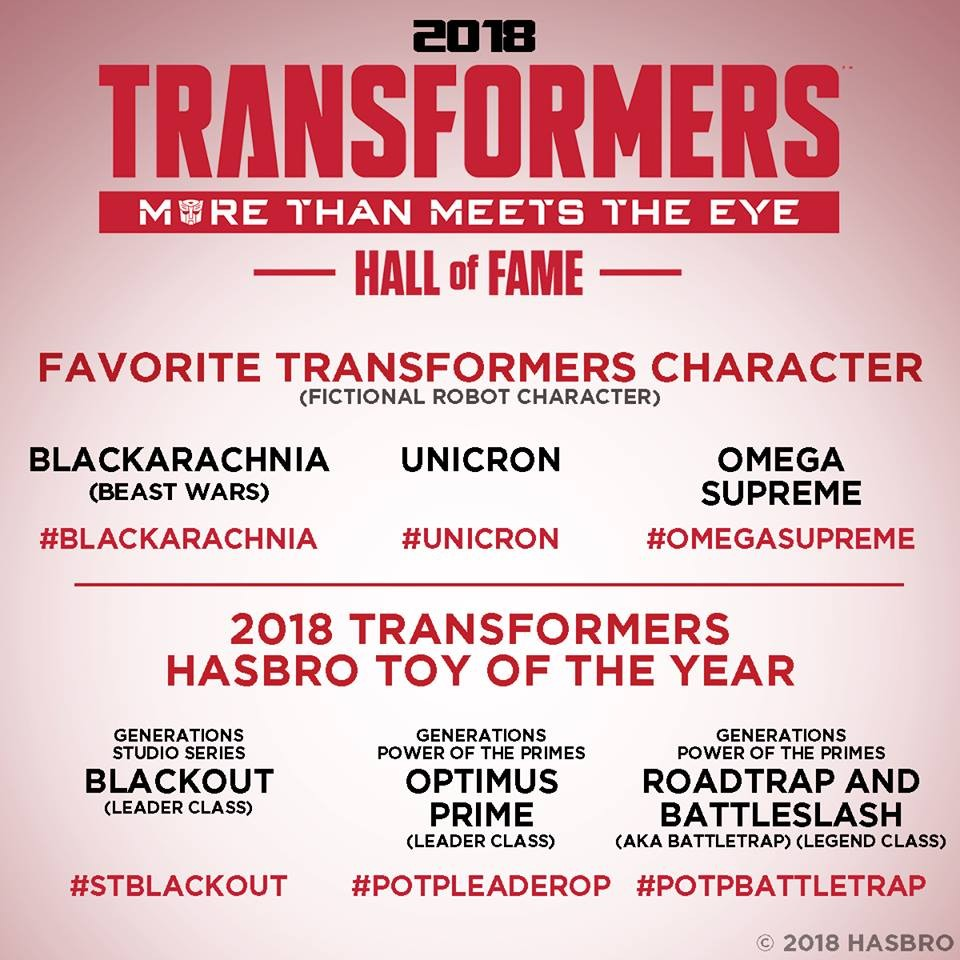 Transformers News: Voting Now Live for 2018 Transformers Hall of Fame